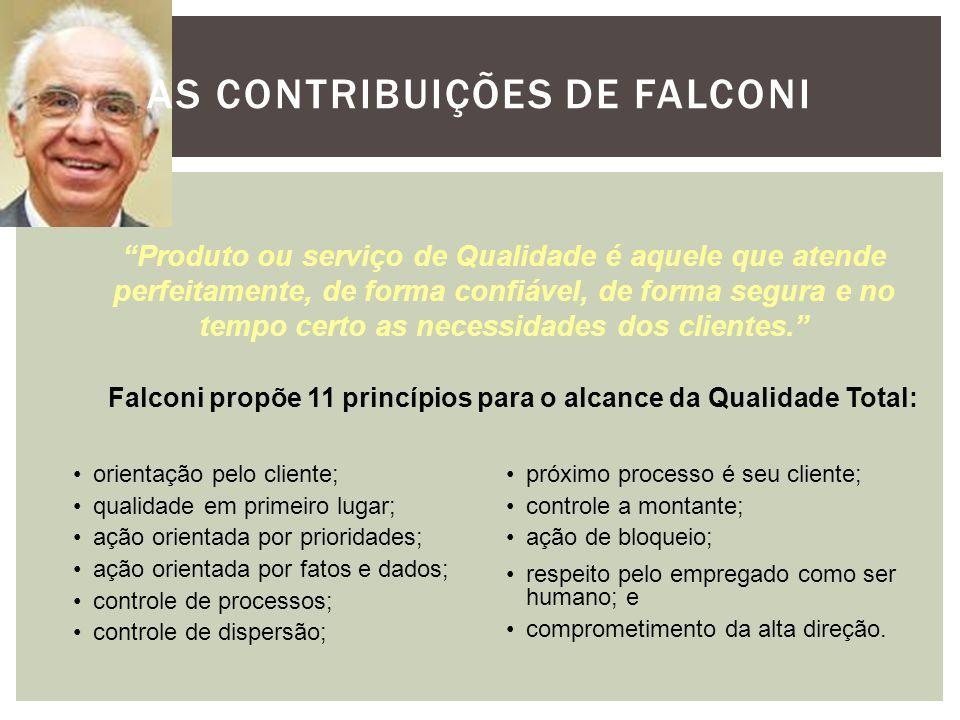 As contribuições de FAlconi