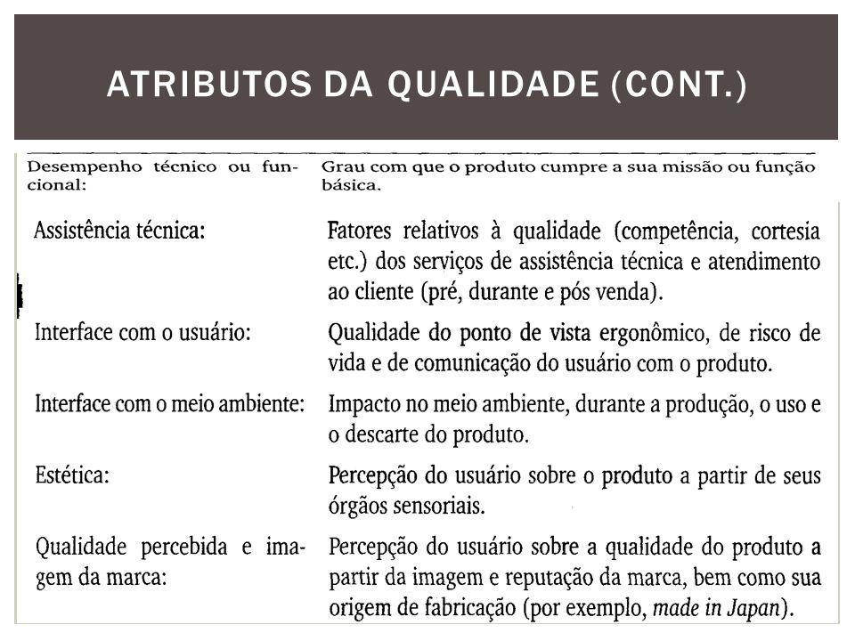 Atributos da qualidade (cont.)