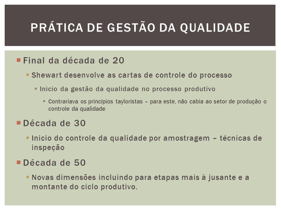 Prática de gestão da qualidade