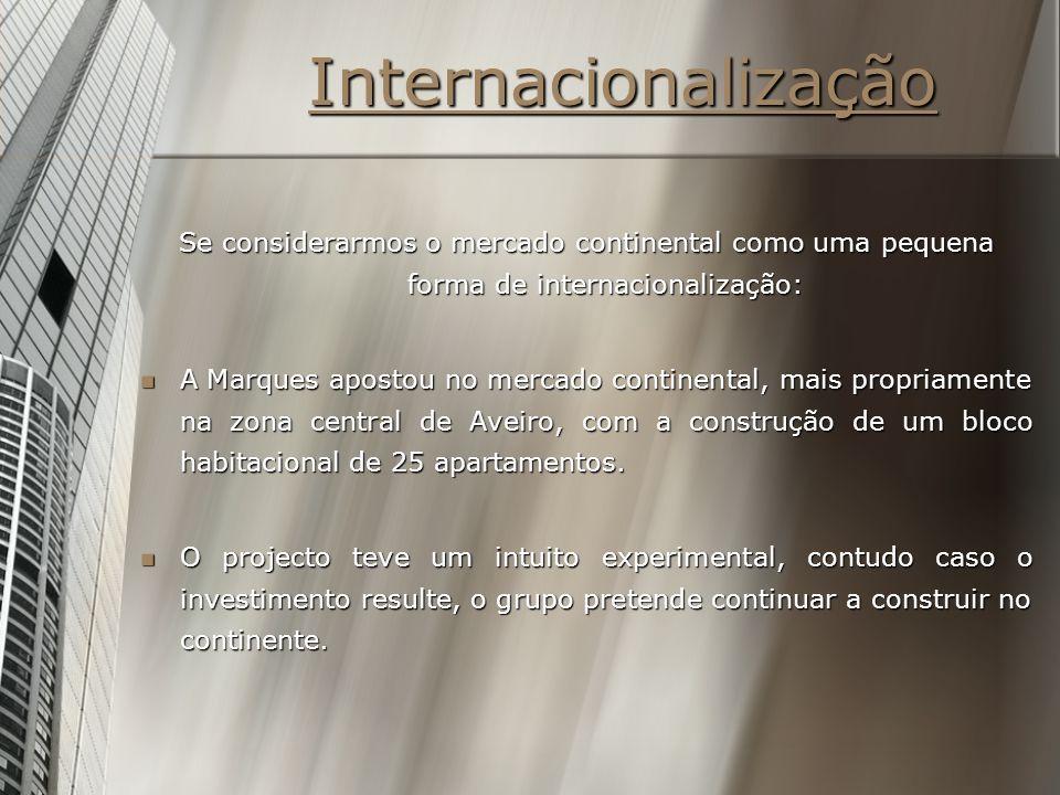 Internacionalização Se considerarmos o mercado continental como uma pequena forma de internacionalização: