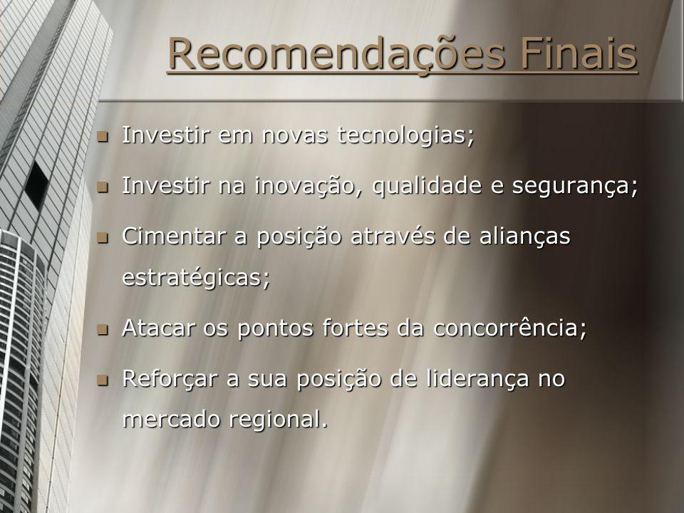 Recomendações Finais Investir em novas tecnologias;