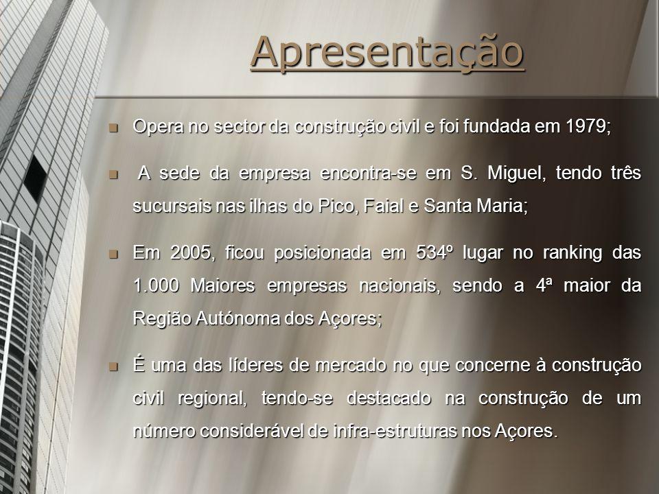 Apresentação Opera no sector da construção civil e foi fundada em 1979;