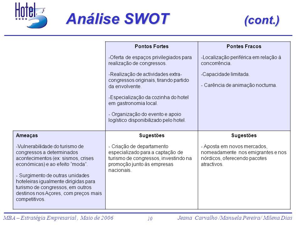 Análise SWOT (cont.) Pontos Fortes
