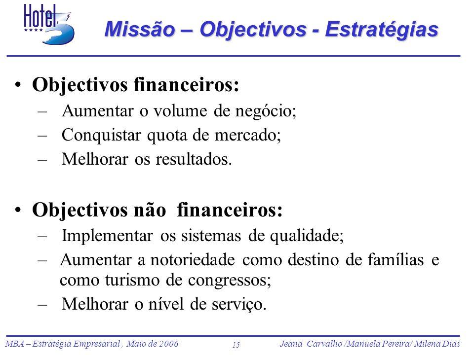 Missão – Objectivos - Estratégias