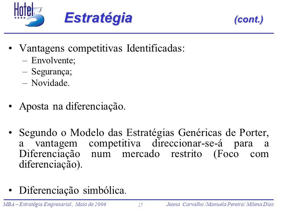 Estratégia (cont.) Vantagens competitivas Identificadas: