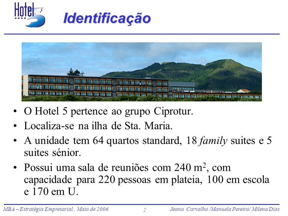 Identificação O Hotel 5 pertence ao grupo Ciprotur.