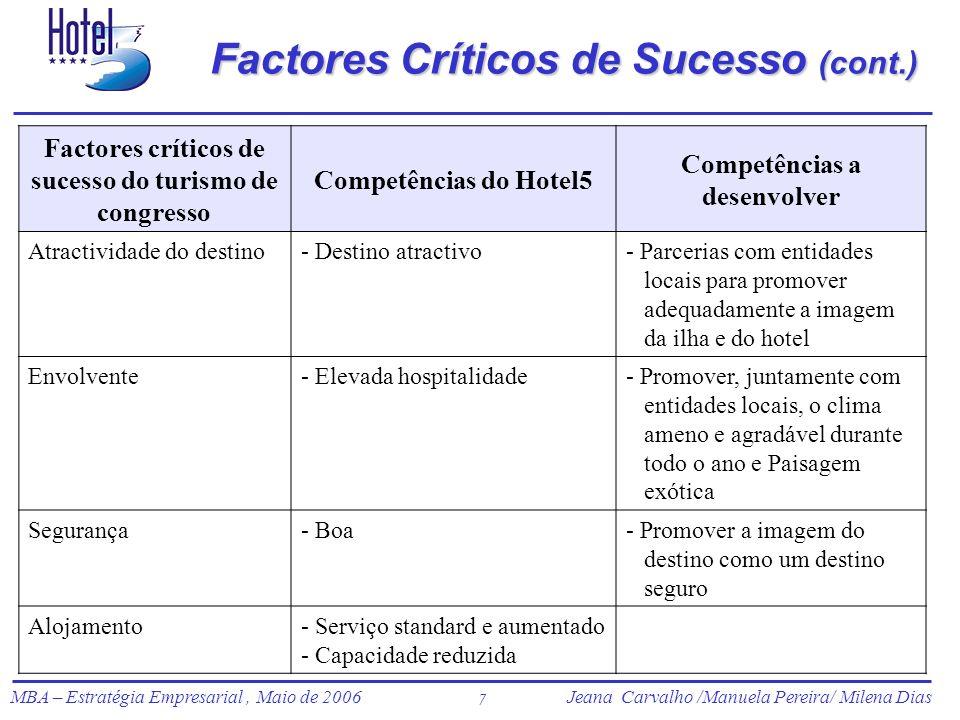 Factores Críticos de Sucesso (cont.)
