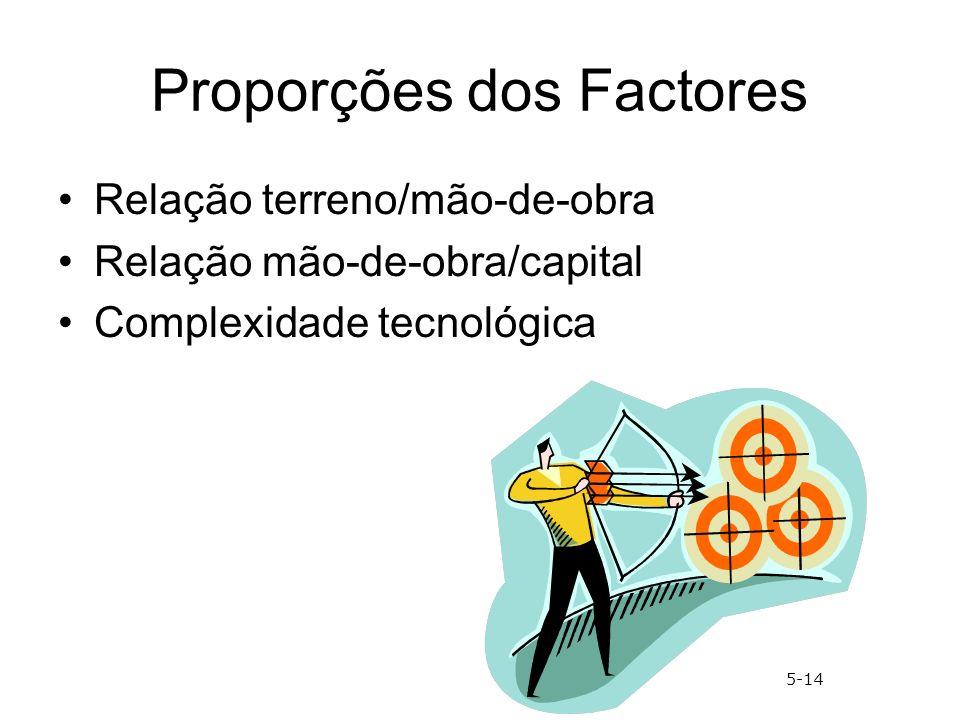 Proporções dos Factores