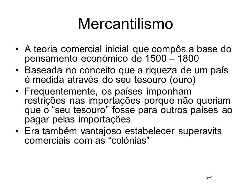 Mercantilismo A teoria comercial inicial que compôs a base do pensamento económico de 1500 – 1800.