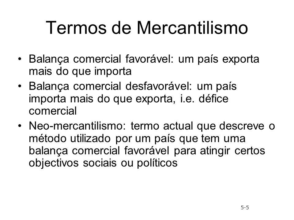 Termos de Mercantilismo