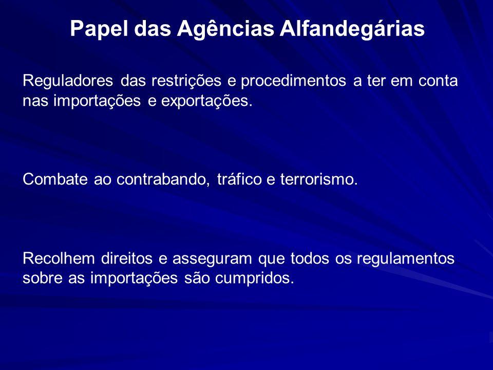 Papel das Agências Alfandegárias