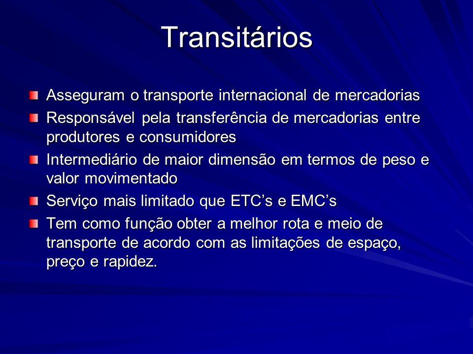 Transitários Asseguram o transporte internacional de mercadorias