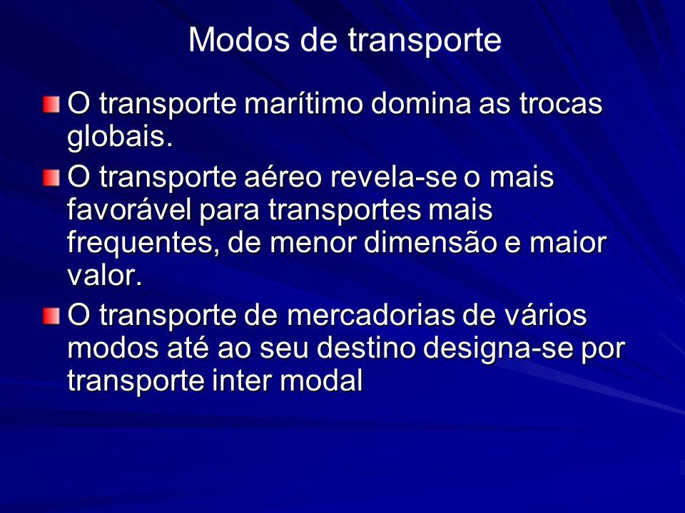 Modos de transporte O transporte marítimo domina as trocas globais.