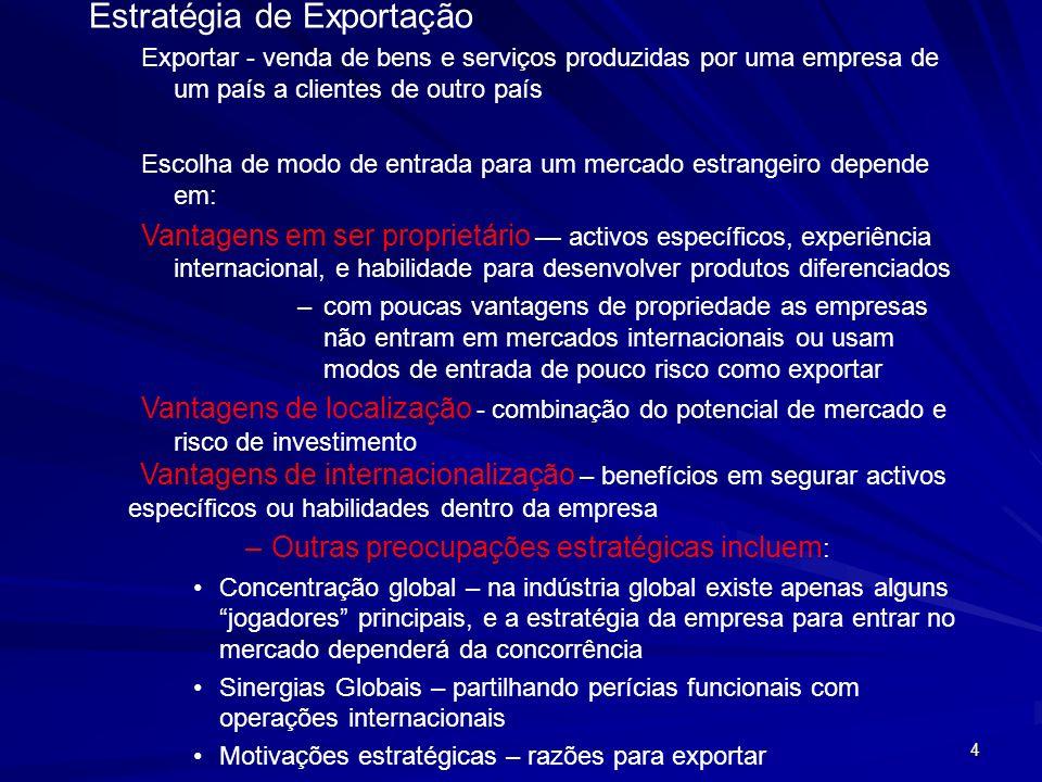 Estratégia de Exportação