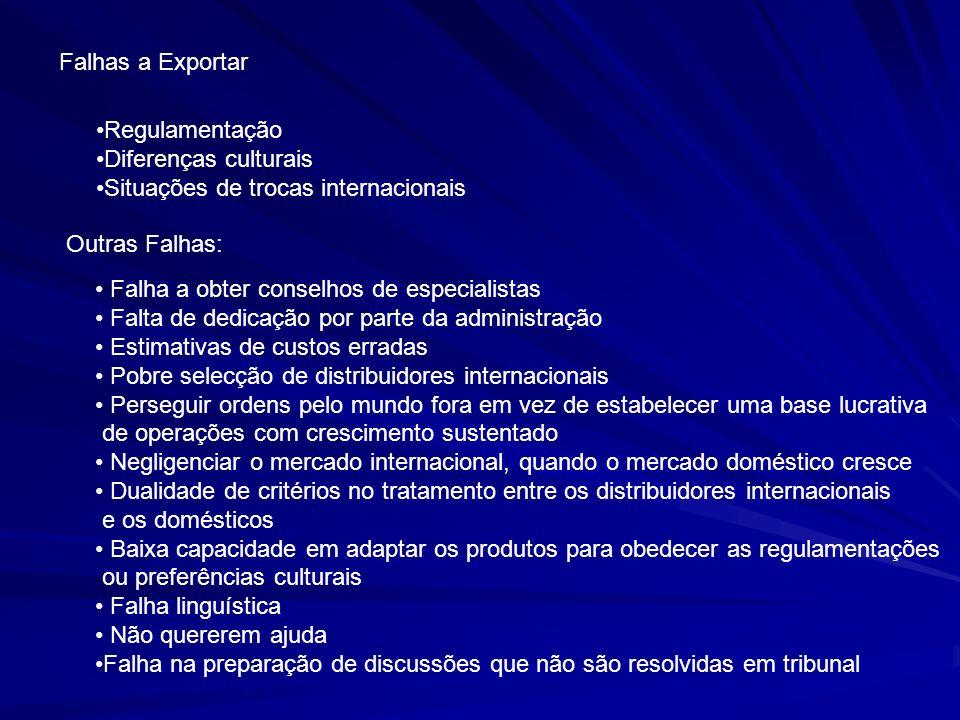 Falhas a Exportar Regulamentação. Diferenças culturais. Situações de trocas internacionais. Outras Falhas: