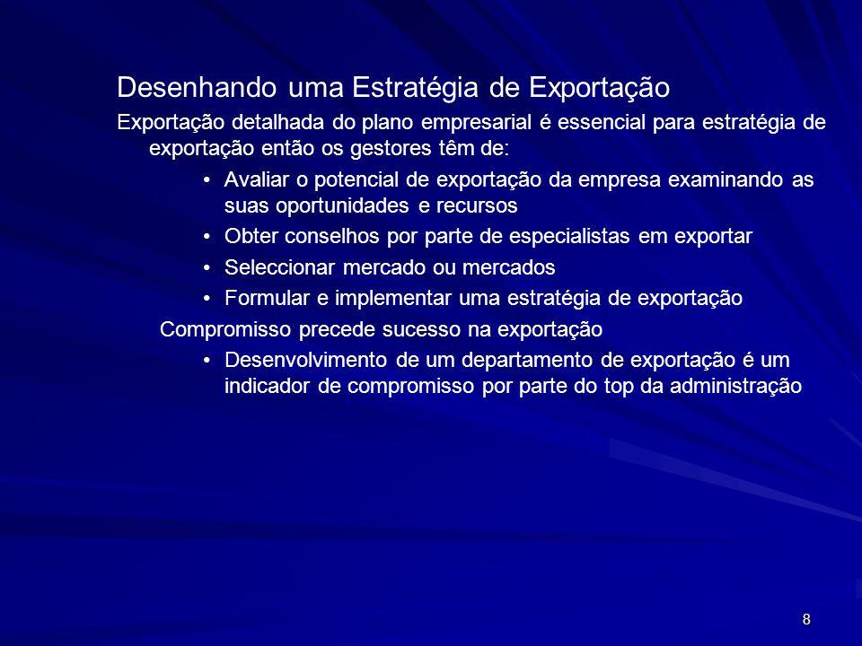 Desenhando uma Estratégia de Exportação