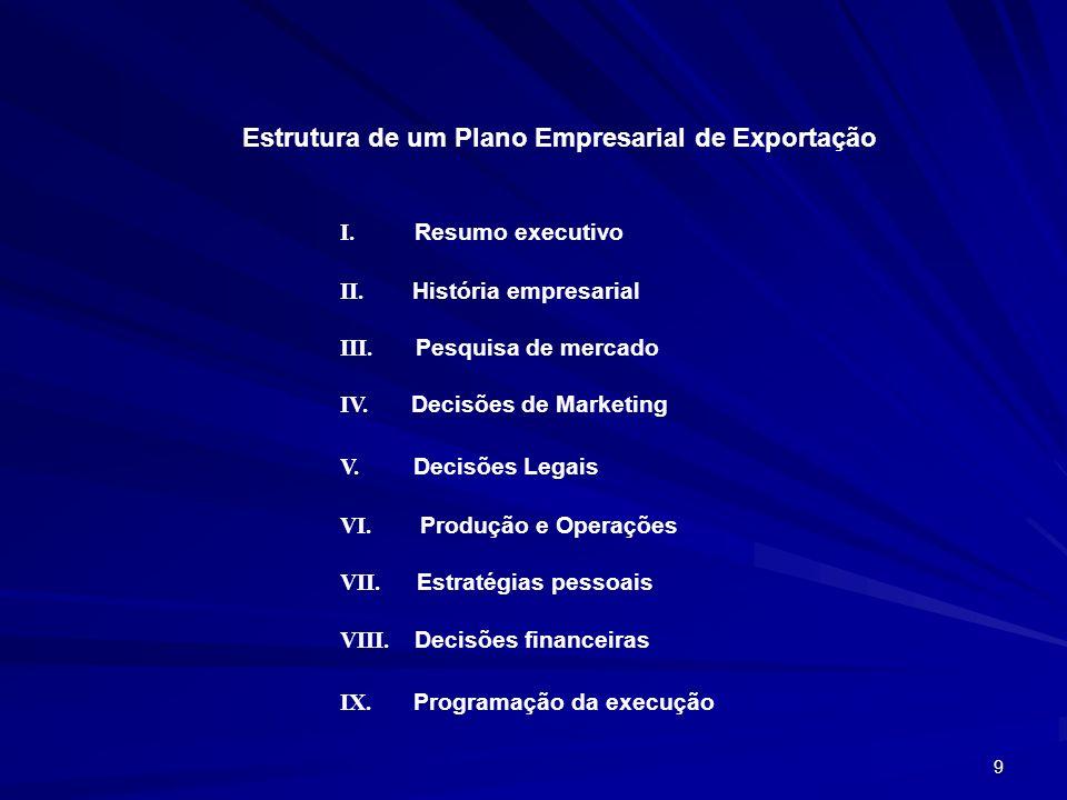 Estrutura de um Plano Empresarial de Exportação
