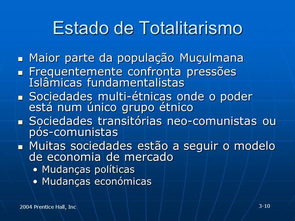 Estado de Totalitarismo