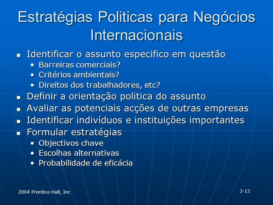 Estratégias Politicas para Negócios Internacionais