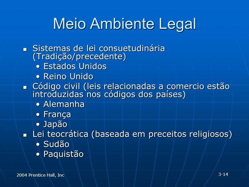 Meio Ambiente Legal Sistemas de lei consuetudinária (Tradição/precedente) Estados Unidos. Reino Unido.