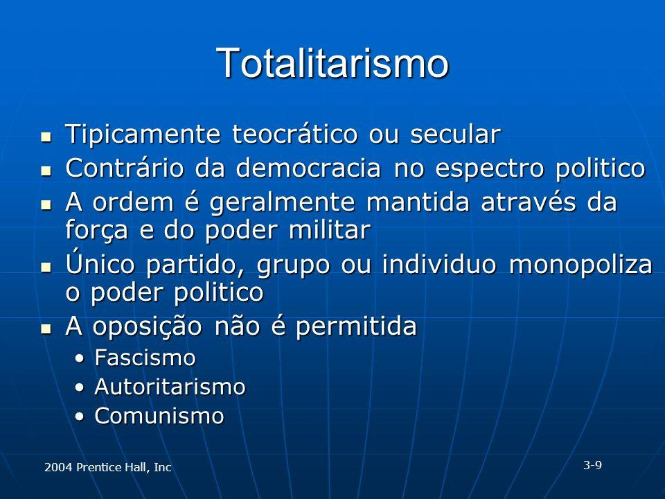 Totalitarismo Tipicamente teocrático ou secular