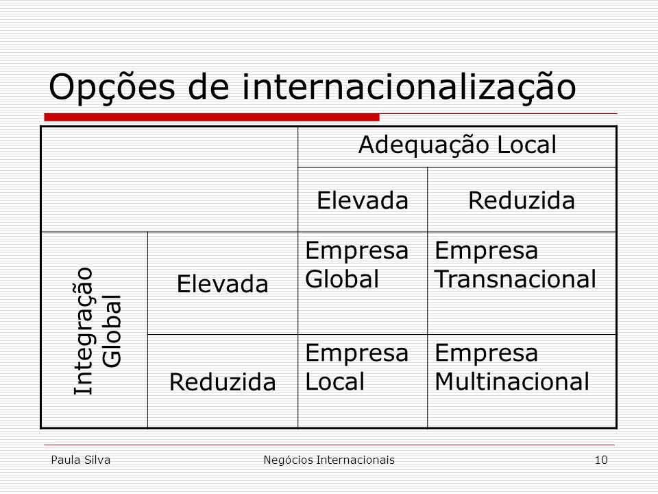 Opções de internacionalização