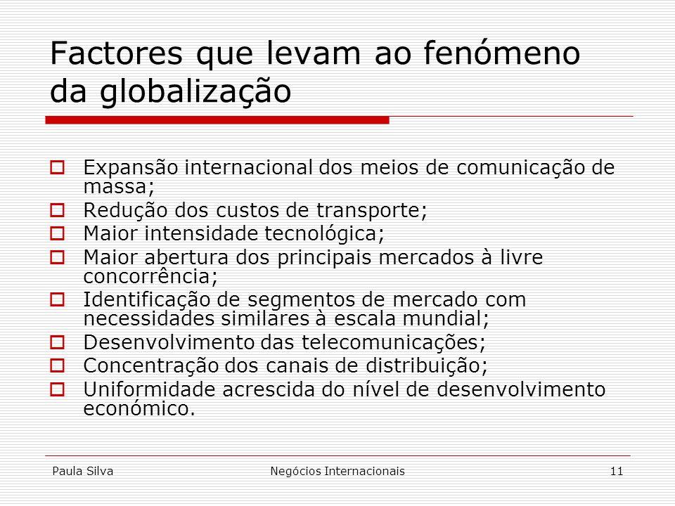 Factores que levam ao fenómeno da globalização