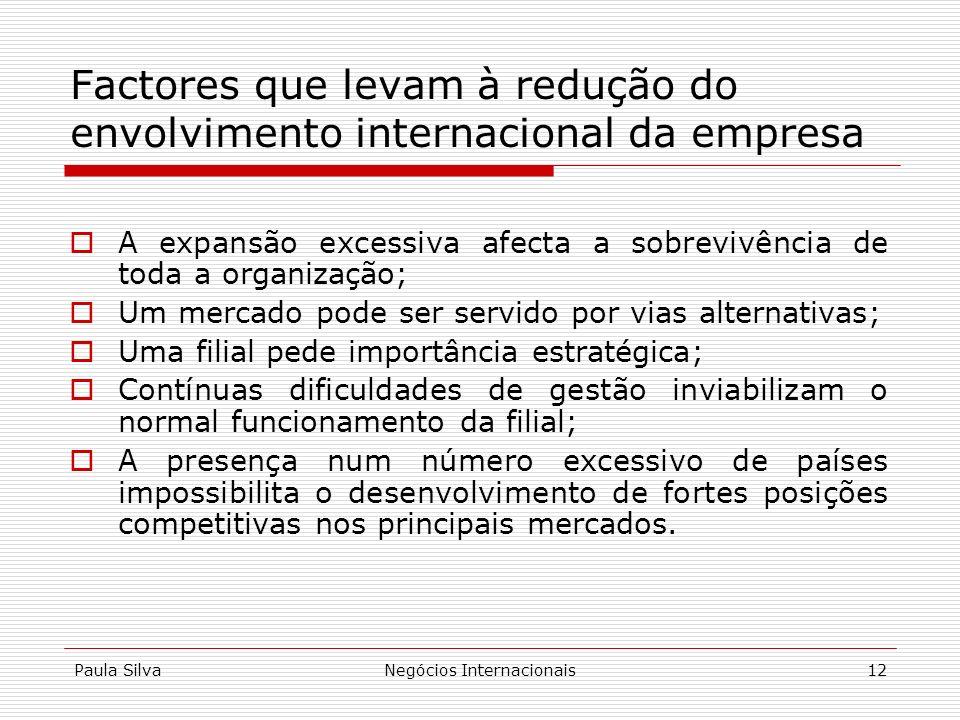 Factores que levam à redução do envolvimento internacional da empresa