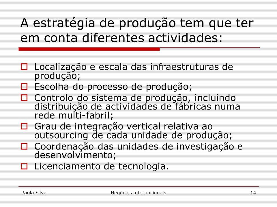 A estratégia de produção tem que ter em conta diferentes actividades: