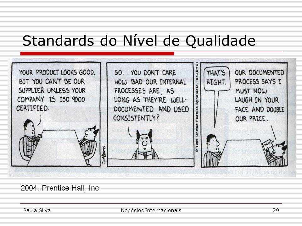 Standards do Nível de Qualidade