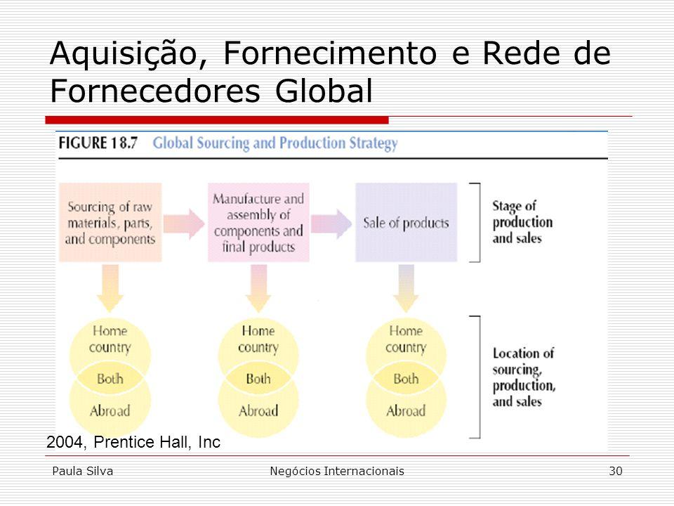 Aquisição, Fornecimento e Rede de Fornecedores Global