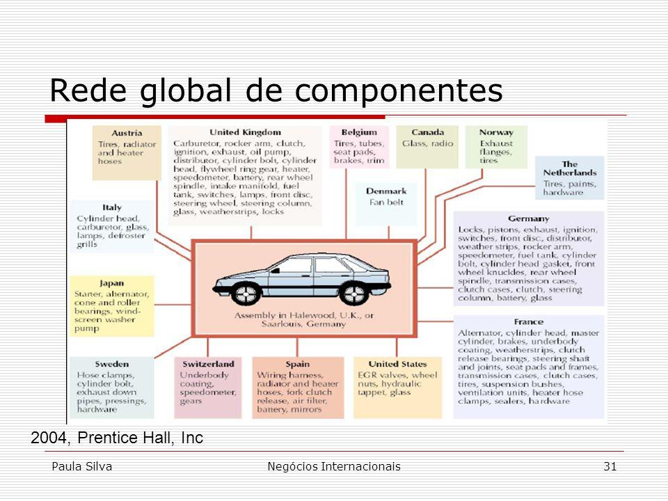 Rede global de componentes