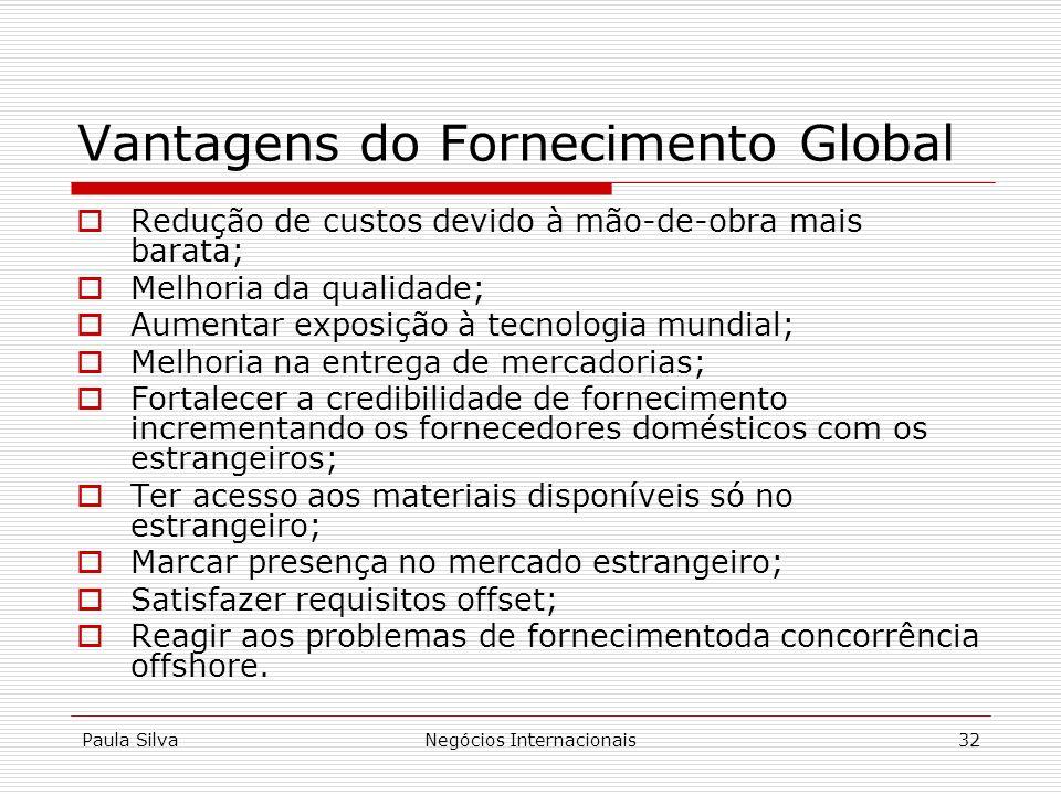 Vantagens do Fornecimento Global