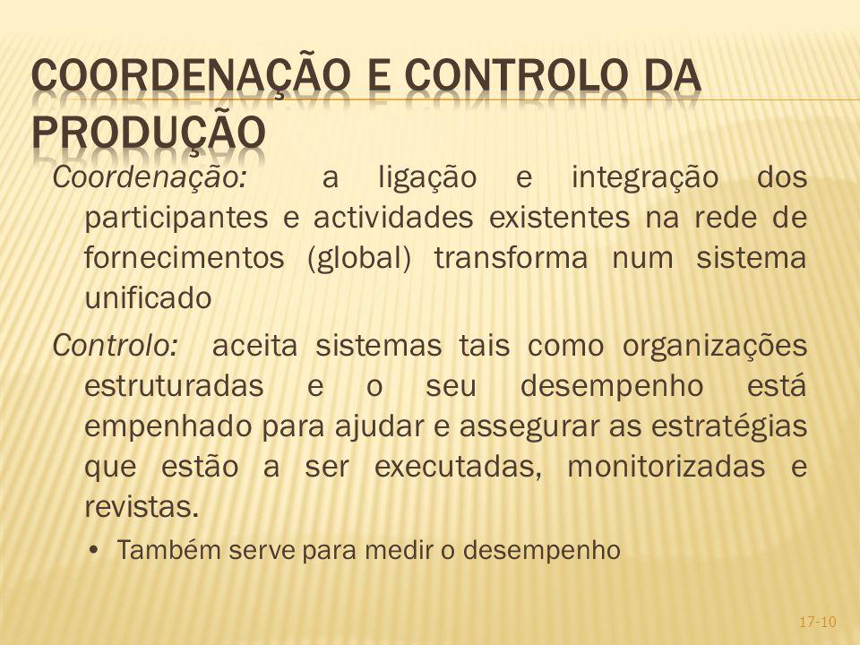 Coordenação e controlo da Produção