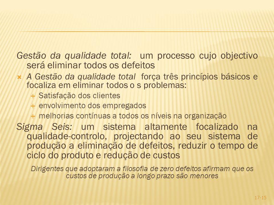 Gestão da qualidade total: um processo cujo objectivo será eliminar todos os defeitos