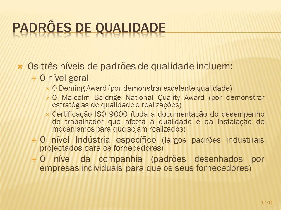 Padrões de qualidade Os três níveis de padrões de qualidade incluem: