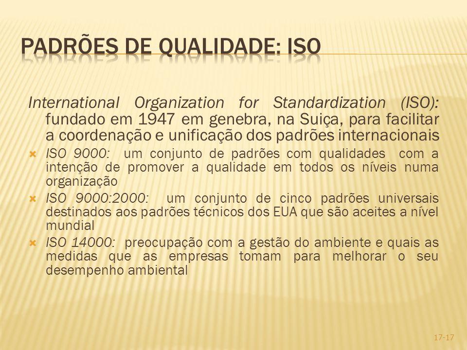 Padrões de qualidade: ISO