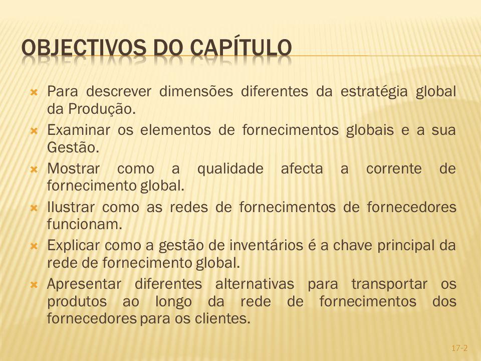 Objectivos do capítulo