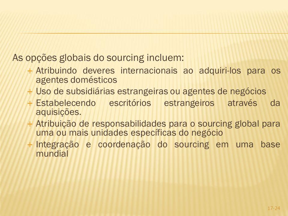 As opções globais do sourcing incluem: