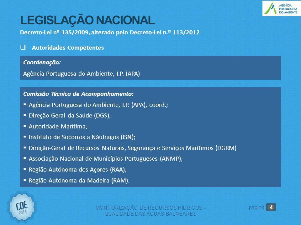MONITORIZAÇÃO DE RECURSOS HÍDRICOS – QUALIDADE DAS ÁGUAS BALNEARES