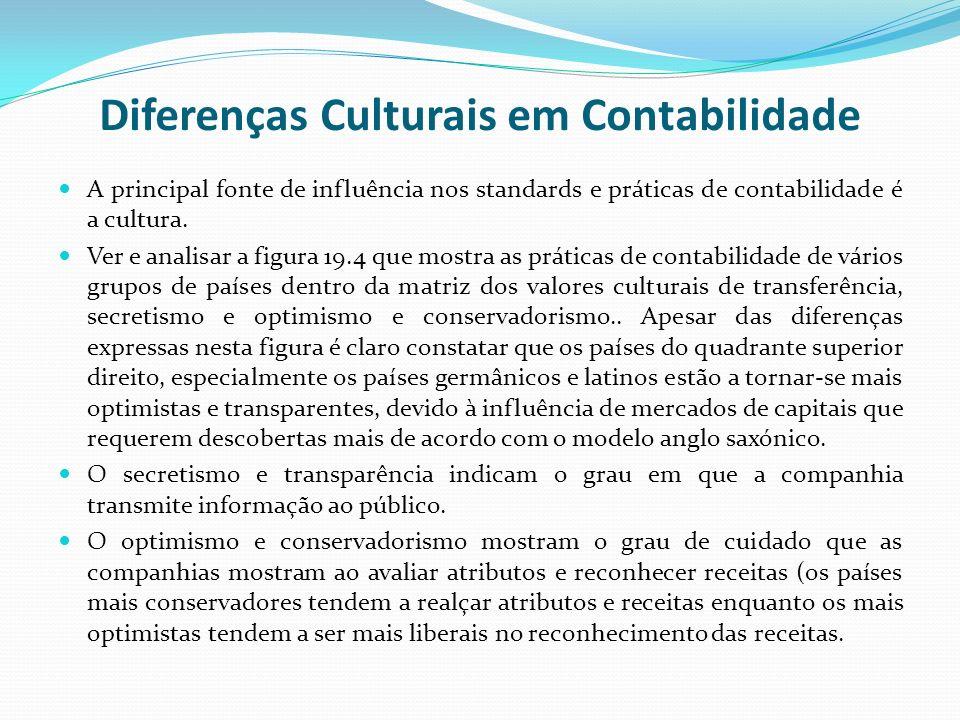 Diferenças Culturais em Contabilidade