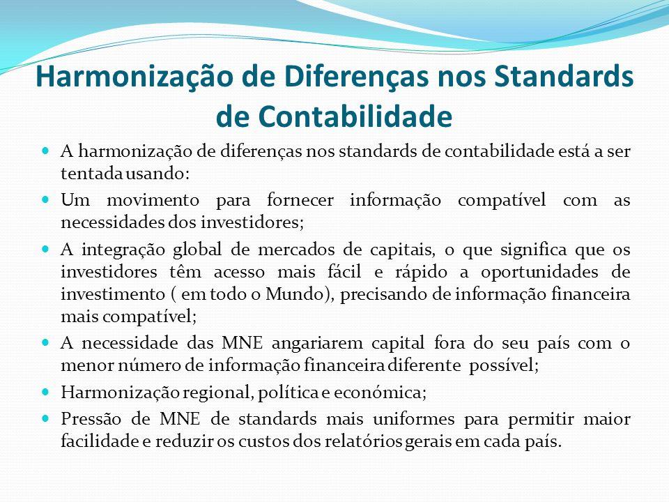 Harmonização de Diferenças nos Standards de Contabilidade