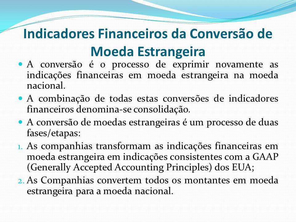 Indicadores Financeiros da Conversão de Moeda Estrangeira
