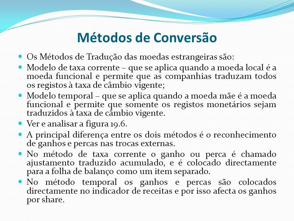 Métodos de Conversão Os Métodos de Tradução das moedas estrangeiras são: