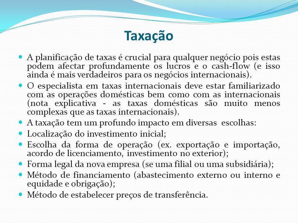 Taxação