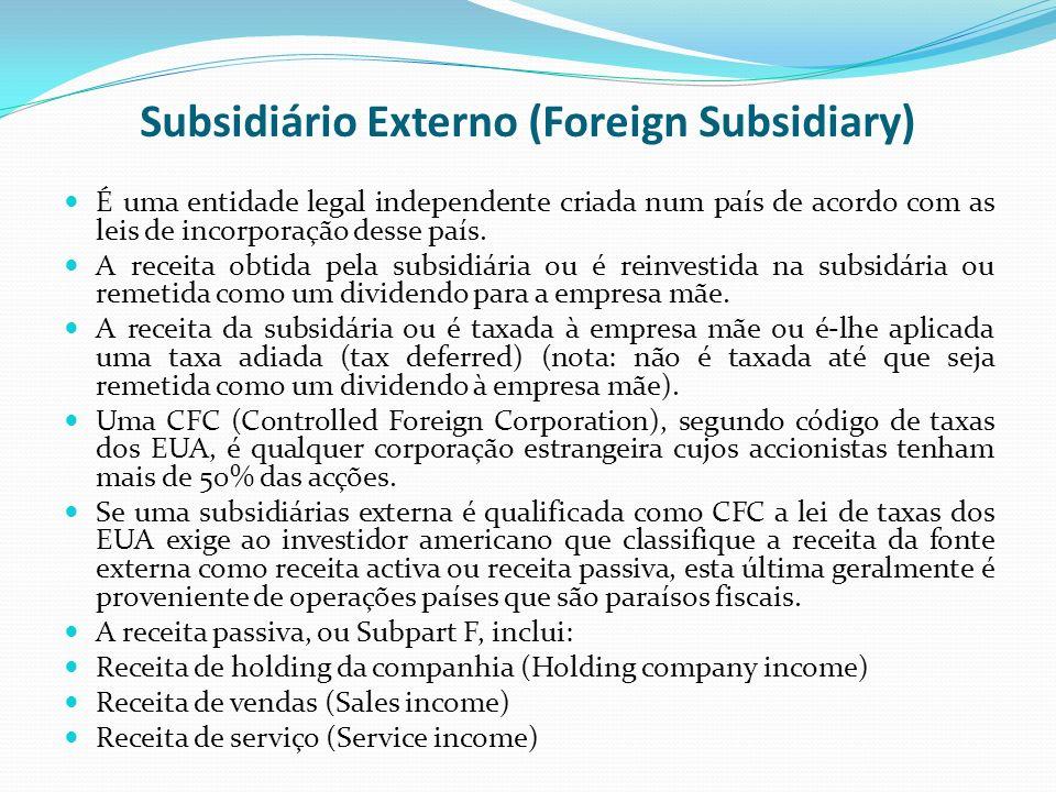 Subsidiário Externo (Foreign Subsidiary)