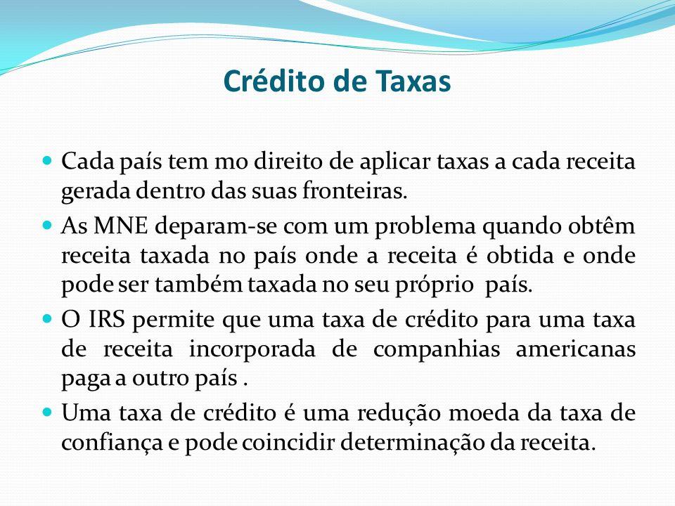 Crédito de Taxas Cada país tem mo direito de aplicar taxas a cada receita gerada dentro das suas fronteiras.