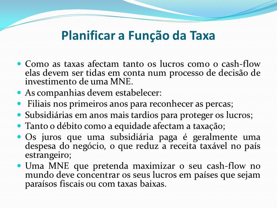 Planificar a Função da Taxa