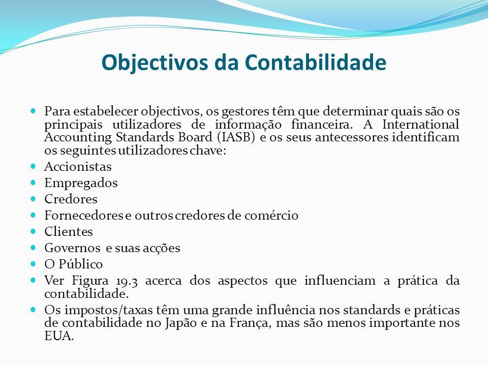 Objectivos da Contabilidade