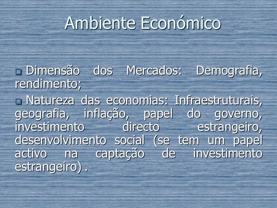 Ambiente Económico Dimensão dos Mercados: Demografia, rendimento;